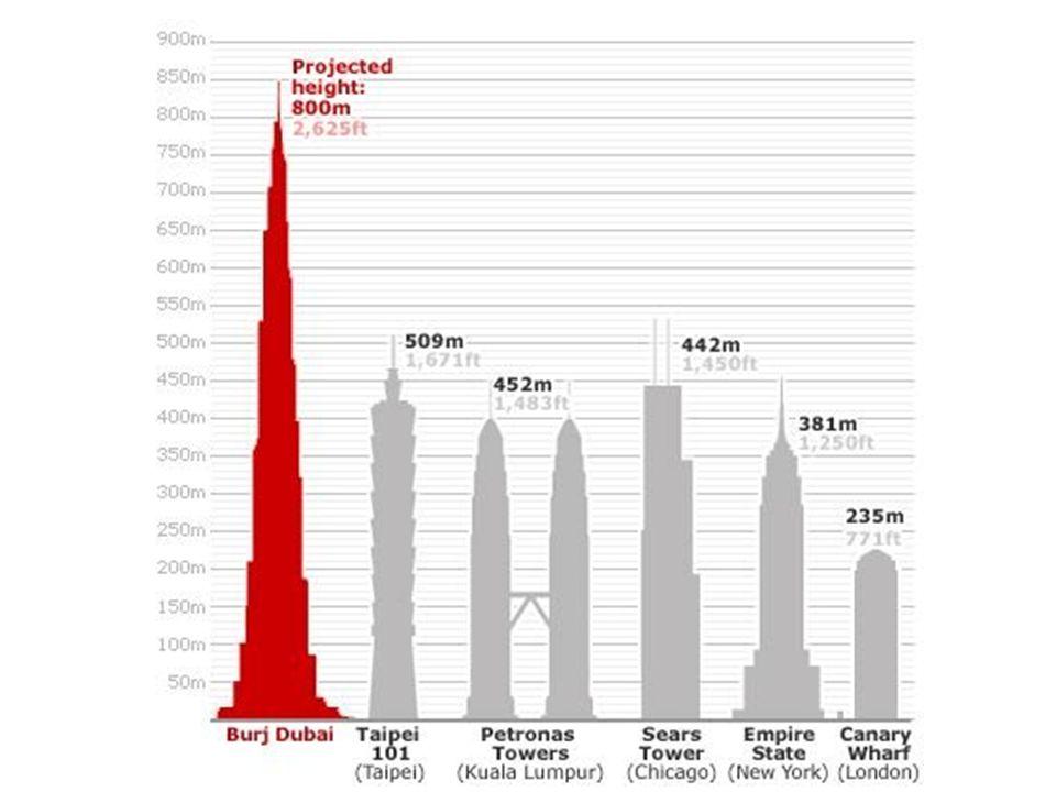 """Ez a Burj torony """"virtuális modellje"""" 2008-ban ez lesz a legmagasabb a világon."""