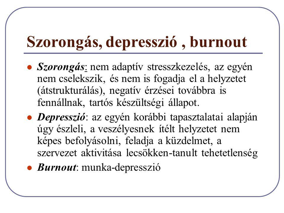 Szorongás, depresszió, burnout Szorongás: nem adaptív stresszkezelés, az egyén nem cselekszik, és nem is fogadja el a helyzetet (átstrukturálás), nega