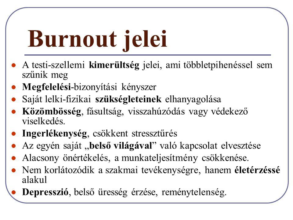 Burnout jelei A testi-szellemi kimerültség jelei, ami többletpihenéssel sem szűnik meg Megfelelési-bizonyítási kényszer Saját lelki-fizikai szükséglet