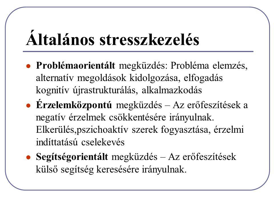 Általános stresszkezelés Problémaorientált megküzdés: Probléma elemzés, alternatív megoldások kidolgozása, elfogadás kognitív újrastrukturálás, alkalm