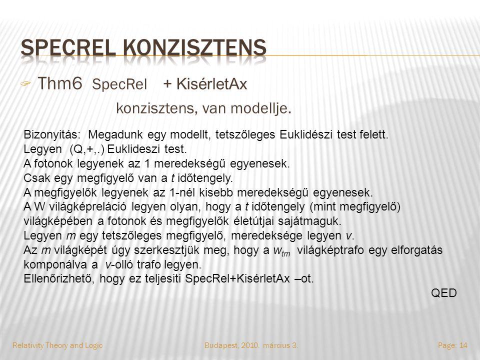Budapest, 2010. március 3.Relativity Theory and LogicPage: 14  Thm6 SpecRel konzisztens, van modellje. Bizonyitás: Megadunk egy modellt, tetszőleges