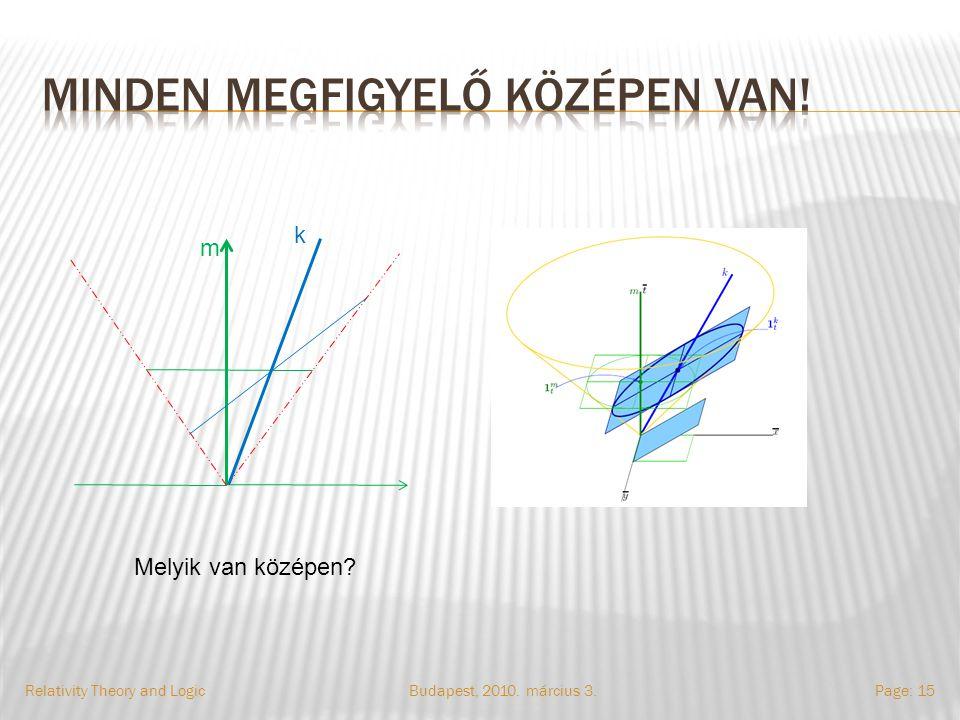 Budapest, 2010. március 3.Relativity Theory and LogicPage: 15 m k Melyik van középen?
