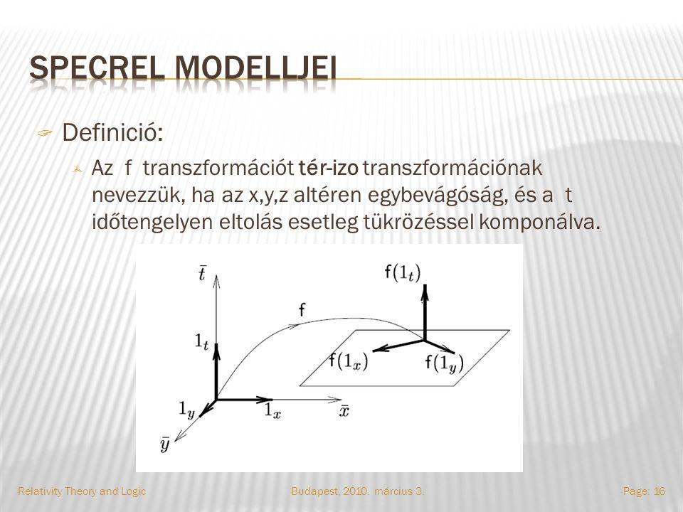 Budapest, 2010. március 3.Relativity Theory and LogicPage: 16  Definició:  Az f transzformációt tér-izo transzformációnak nevezzük, ha az x,y,z alté