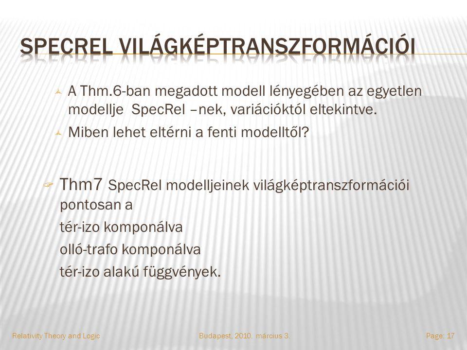 Budapest, 2010. március 3.Relativity Theory and LogicPage: 17  Thm7 SpecRel modelljeinek világképtranszformációi pontosan a tér-izo komponálva olló-t