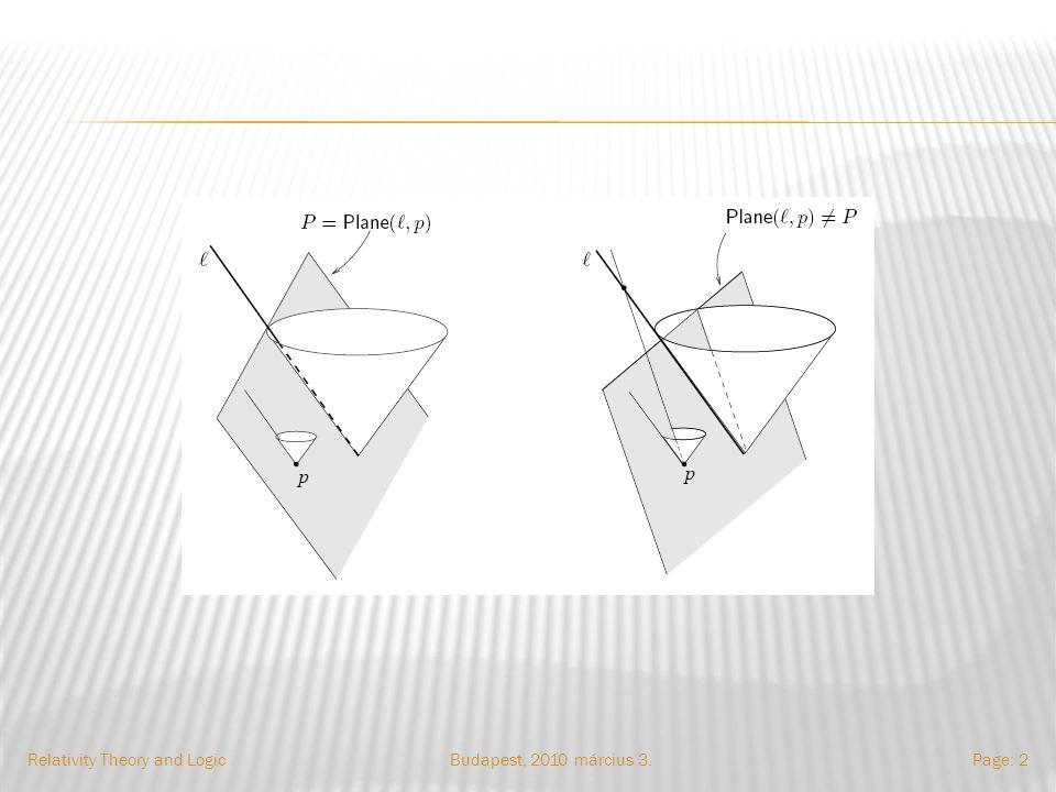 Budapest, 2010. március 3.Relativity Theory and LogicPage: 13 k