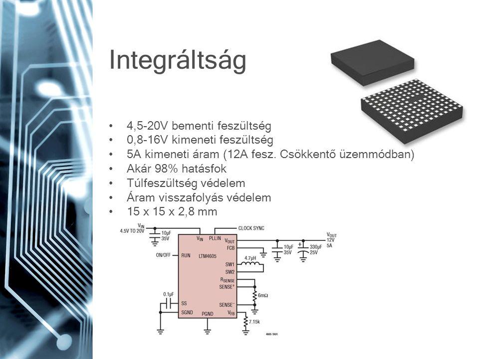 Integráltság 4,5-20V bementi feszültség 0,8-16V kimeneti feszültség 5A kimeneti áram (12A fesz. Csökkentő üzemmódban) Akár 98% hatásfok Túlfeszültség