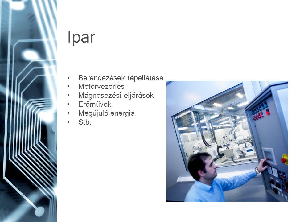 Ipar Berendezések tápellátása Motorvezérlés Mágnesezési eljárások Erőművek Megújuló energia Stb.