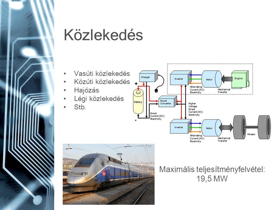 Közlekedés Vasúti közlekedés Közúti közlekedés Hajózás Légi közlekedés Stb. Maximális teljesítményfelvétel: 19,5 MW