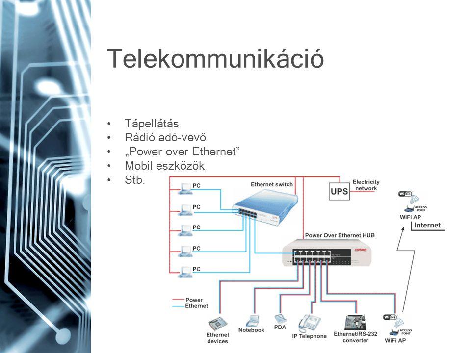 """Telekommunikáció Tápellátás Rádió adó-vevő """"Power over Ethernet"""" Mobil eszközök Stb."""