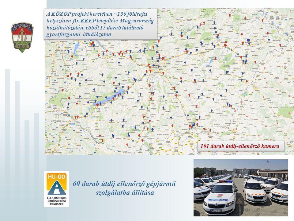 A KÖZOP projekt keretében ~130 földrajzi helyszínen fix KKEP telepítése Magyarország közúthálózatán, ebből 15 darab található gyorsforgalmi úthálózato