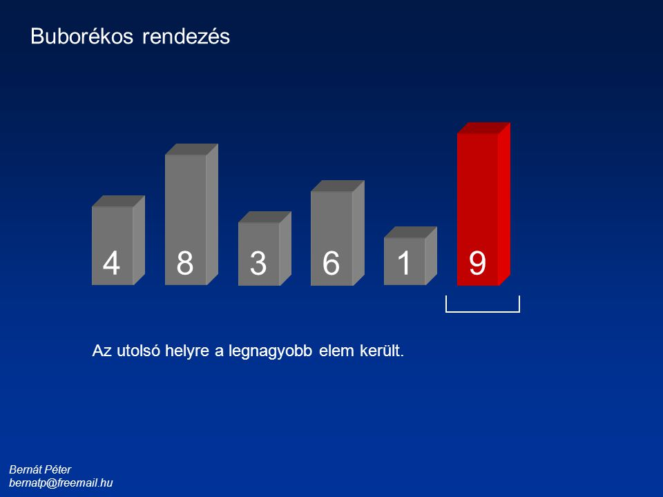 Bernát Péter bernatp@freemail.hu 1 3 4 6 8 9 Buborékos rendezés Az utolsó helyre a legnagyobb elem került.