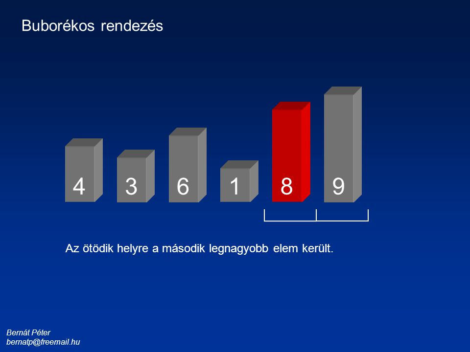 Bernát Péter bernatp@freemail.hu 1 3 4 6 8 9 Buborékos rendezés Az ötödik helyre a második legnagyobb elem került.