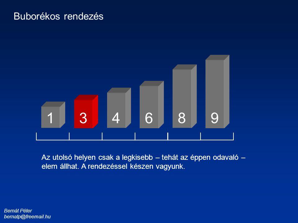 Bernát Péter bernatp@freemail.hu 1 3 4 6 8 9 Buborékos rendezés Az utolsó helyen csak a legkisebb – tehát az éppen odavaló – elem állhat. A rendezésse
