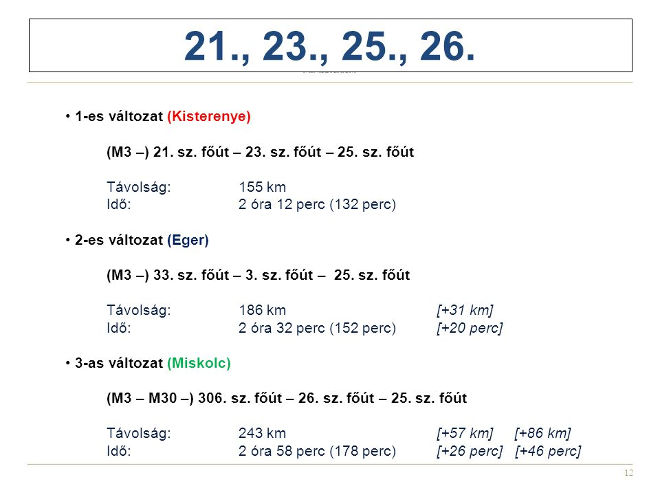 12 1-es változat (Kisterenye) (M3 –) 21. sz. főút – 23. sz. főút – 25. sz. főút Távolság:155 km Idő:2 óra 12 perc (132 perc) 2-es változat (Eger) (M3