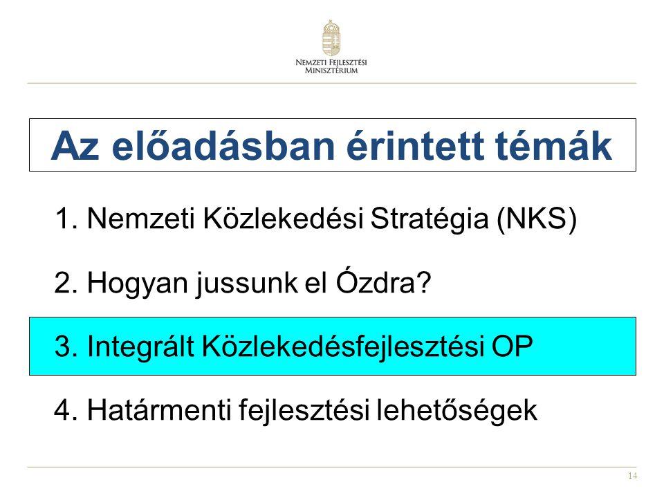 14 Az előadásban érintett témák 1.Nemzeti Közlekedési Stratégia (NKS) 2.