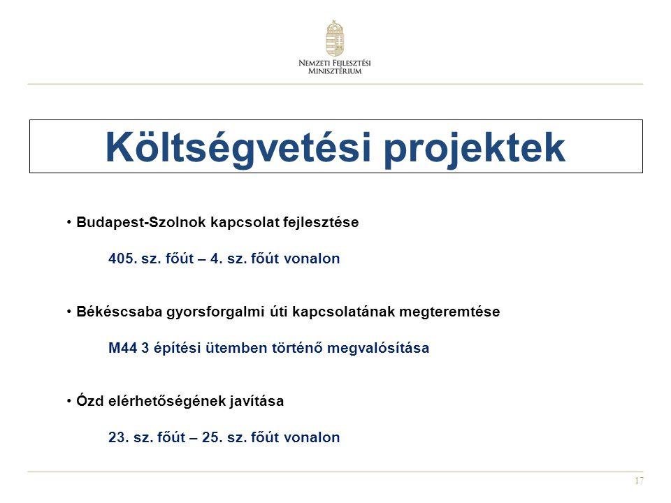 17 Budapest-Szolnok kapcsolat fejlesztése 405.sz.
