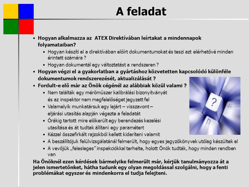 Hogyan alkalmazza az ATEX Direktívában leírtakat a mindennapok folyamataiban.