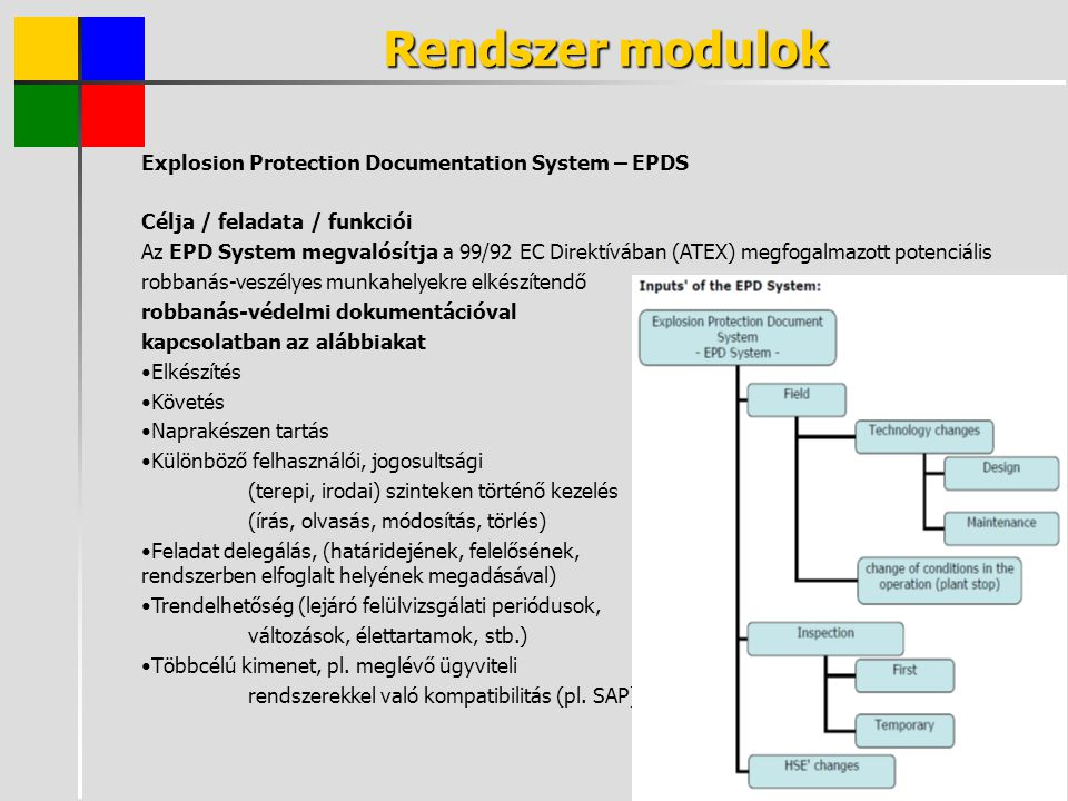 Rendszer modulok Explosion Protection Documentation System – EPDS Célja / feladata / funkciói Az EPD System megvalósítja a 99/92 EC Direktívában (ATEX) megfogalmazott potenciális robbanás-veszélyes munkahelyekre elkészítendő robbanás-védelmi dokumentációval kapcsolatban az alábbiakat Elkészítés Követés Naprakészen tartás Különböző felhasználói, jogosultsági (terepi, irodai) szinteken történő kezelés (írás, olvasás, módosítás, törlés) Feladat delegálás, (határidejének, felelősének, rendszerben elfoglalt helyének megadásával) Trendelhetőség (lejáró felülvizsgálati periódusok, változások, élettartamok, stb.) Többcélú kimenet, pl.