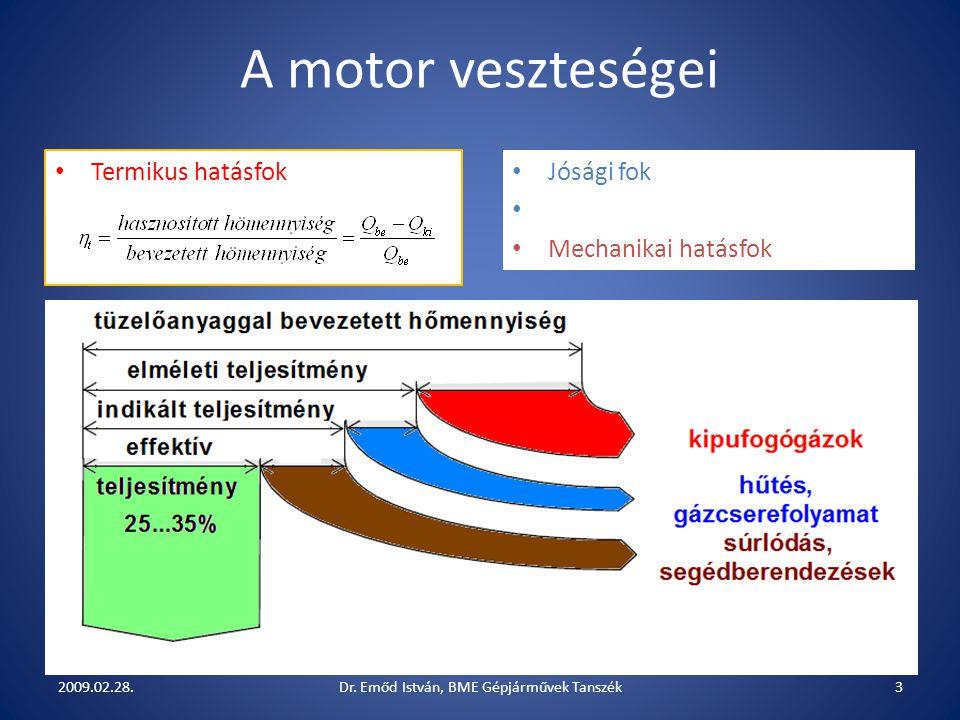 A motor veszteségei Termikus hatásfok Jósági fok Mechanikai hatásfok 2009.02.28.3Dr. Emőd István, BME Gépjárművek Tanszék