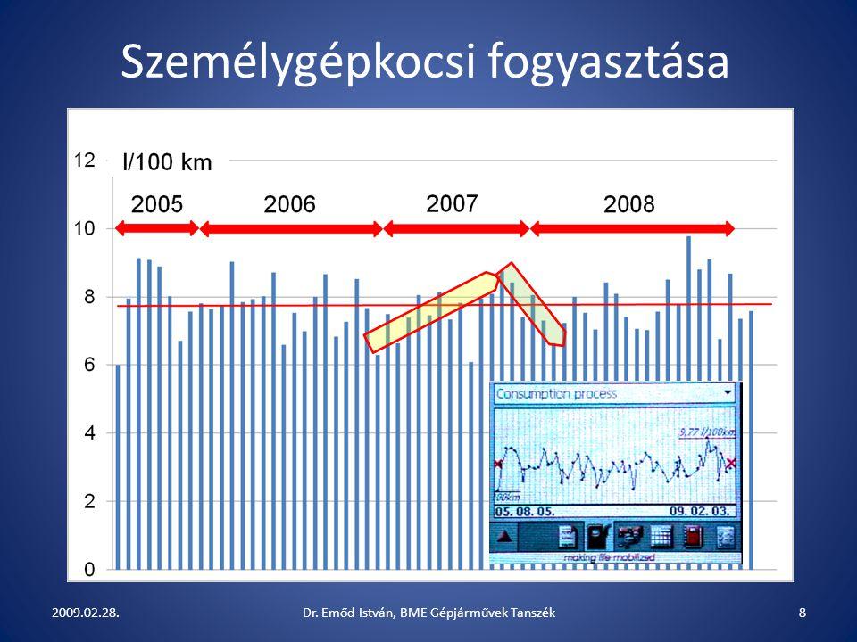 Személygépkocsi fogyasztása 2009.02.28.8Dr. Emőd István, BME Gépjárművek Tanszék