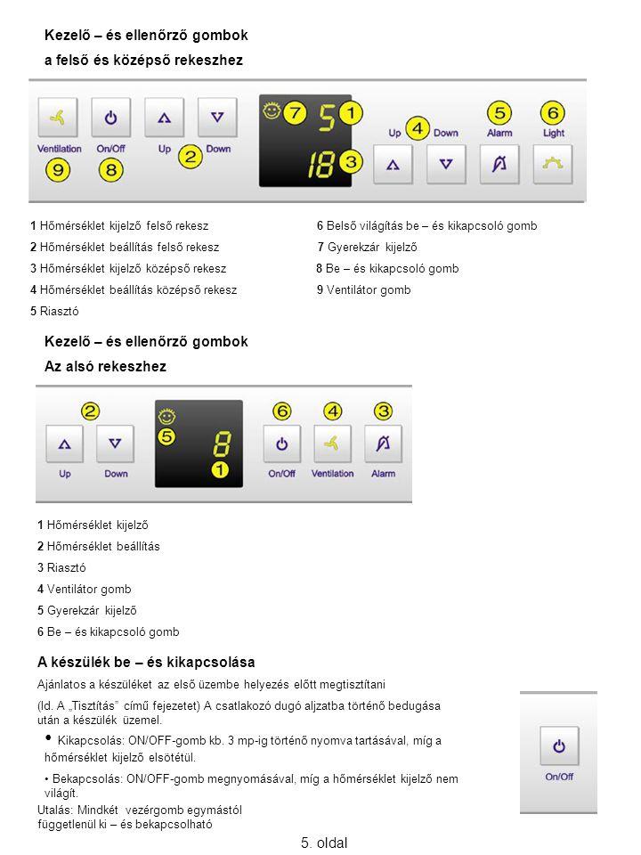 5. oldal Kezelő – és ellenőrző gombok a felső és középső rekeszhez 1 Hőmérséklet kijelző felső rekesz 6 Belső világítás be – és kikapcsoló gomb 2 Hőmé