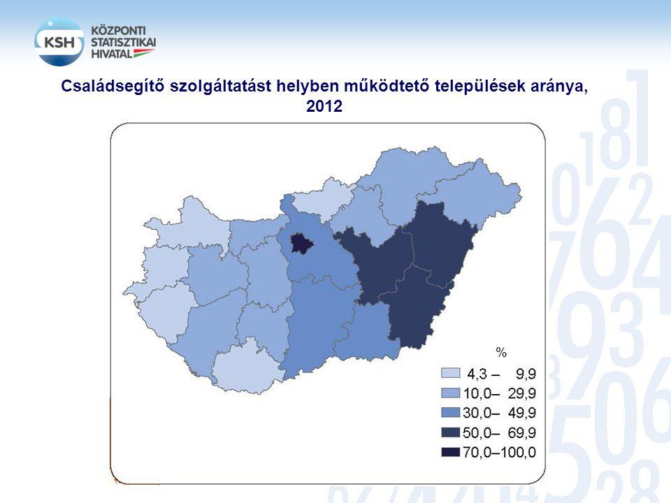 Családsegítő szolgáltatást helyben működtető települések aránya, 2012 %