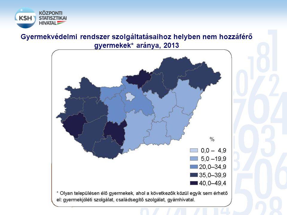 Gyermekvédelmi rendszer szolgáltatásaihoz helyben nem hozzáférő gyermekek* aránya, 2013 %
