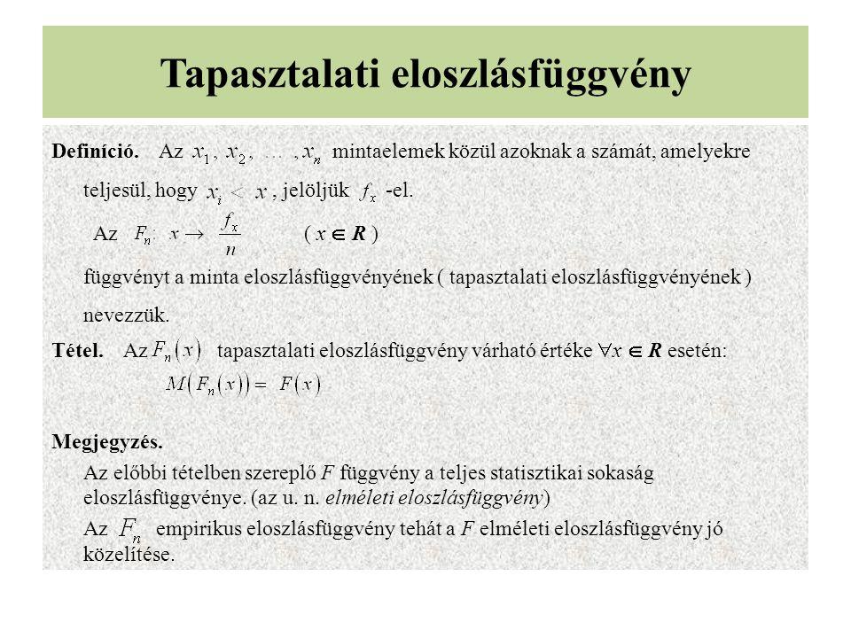 Tapasztalati eloszlásfüggvény Definíció. Az mintaelemek közül azoknak a számát, amelyekre teljesül, hogy, jelöljük -el. Az ( x  R ) függvényt a minta