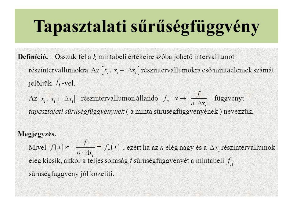 Tapasztalati sűrűségfüggvény Definíció. Osszuk fel a  mintabeli értékeire szóba jöhető intervallumot részintervallumokra. Az részintervallumokra eső
