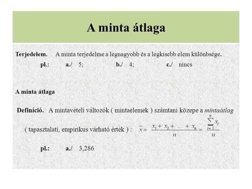 A minta átlaga Terjedelem. A minta terjedelme a legnagyobb és a legkisebb elem különbsége. pl.:a./ 5;b./ 4;c./ nincs A minta átlaga Definíció. A minta