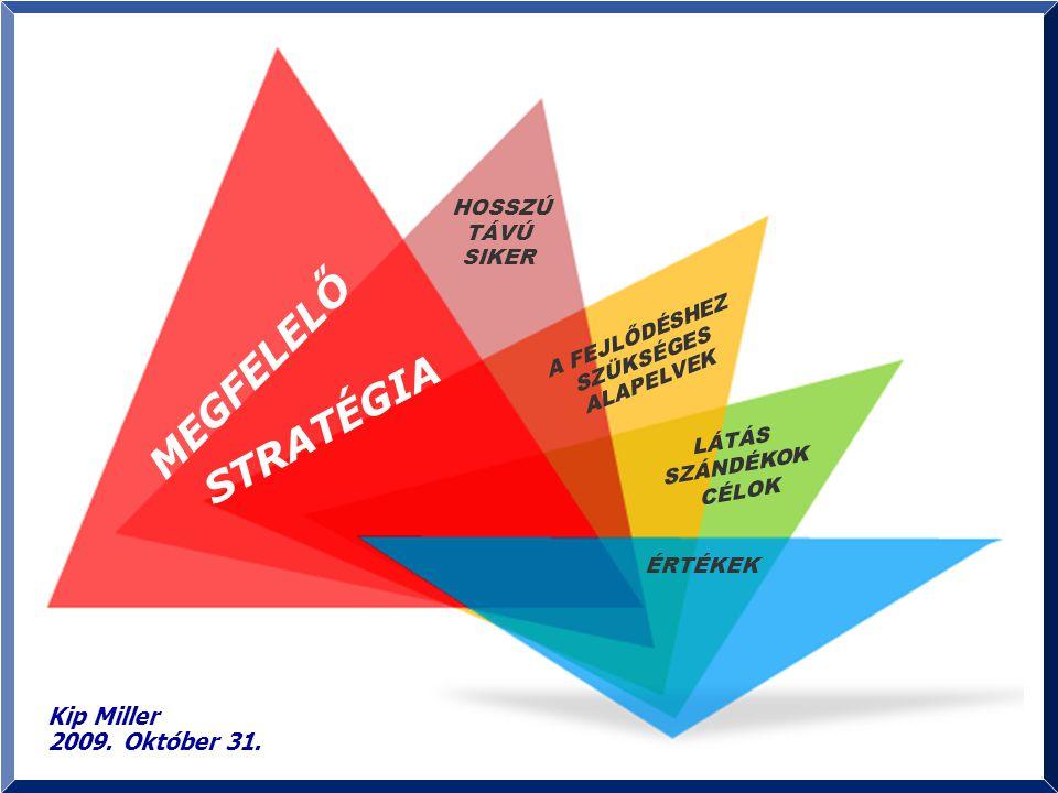 2 Hogy a vállakózásunk hatékonyan növekedjen, lényeges egy hosszú távú stratégia kidolgozása.