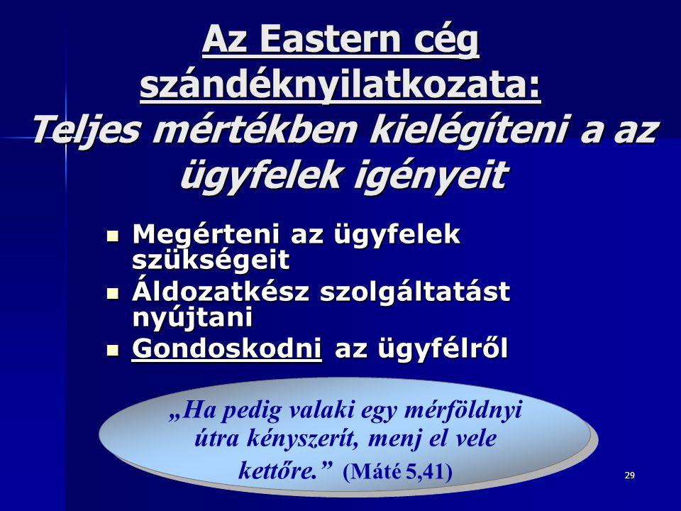 30 Az Eastern cég céljai Istent naponta dicsőíteni az időtálló, Őt dicsőítő értékek naponta való bemutatása által…