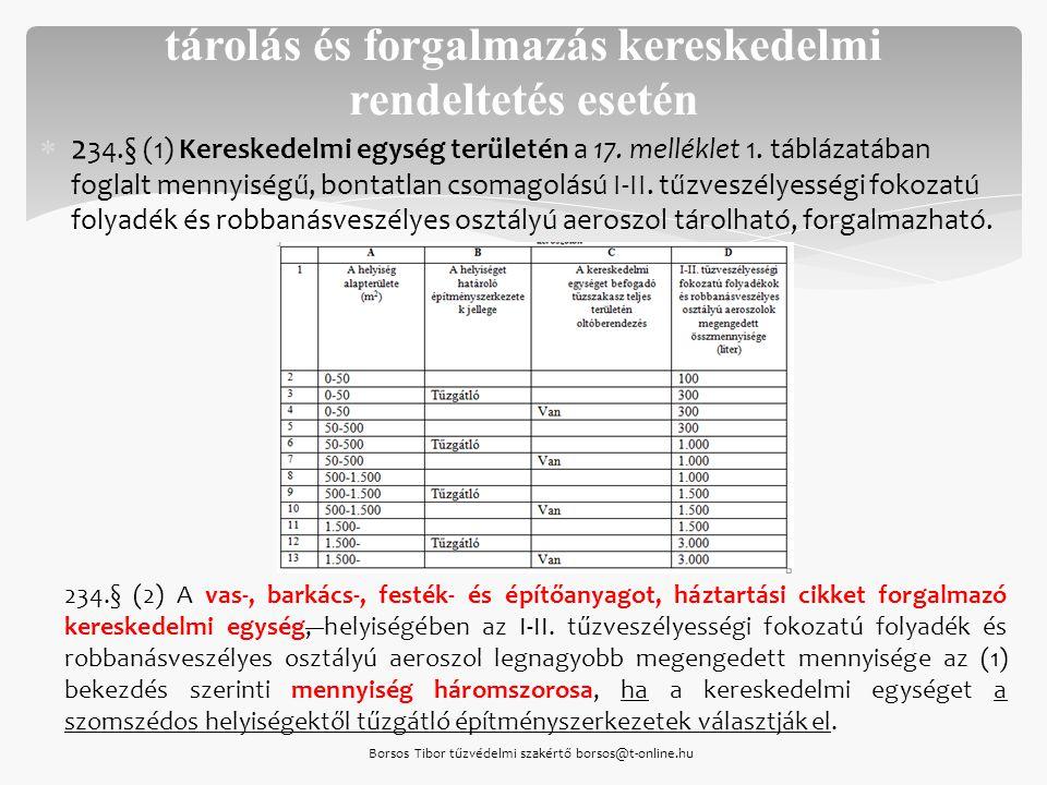  2 34.§ (1) Kereskedelmi egység területén a 17. melléklet 1. táblázatában foglalt mennyiségű, bontatlan csomagolású I-II. tűzveszélyességi fokozatú f