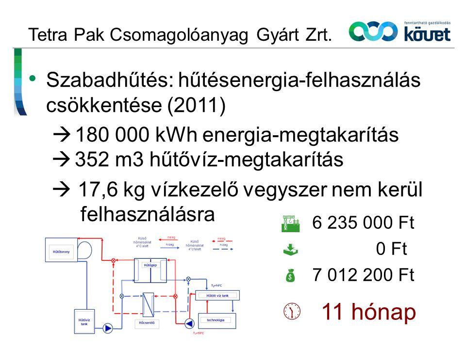 Chianti 3D Kft.és Hárskúti Megújuló Energia Központ Kft.
