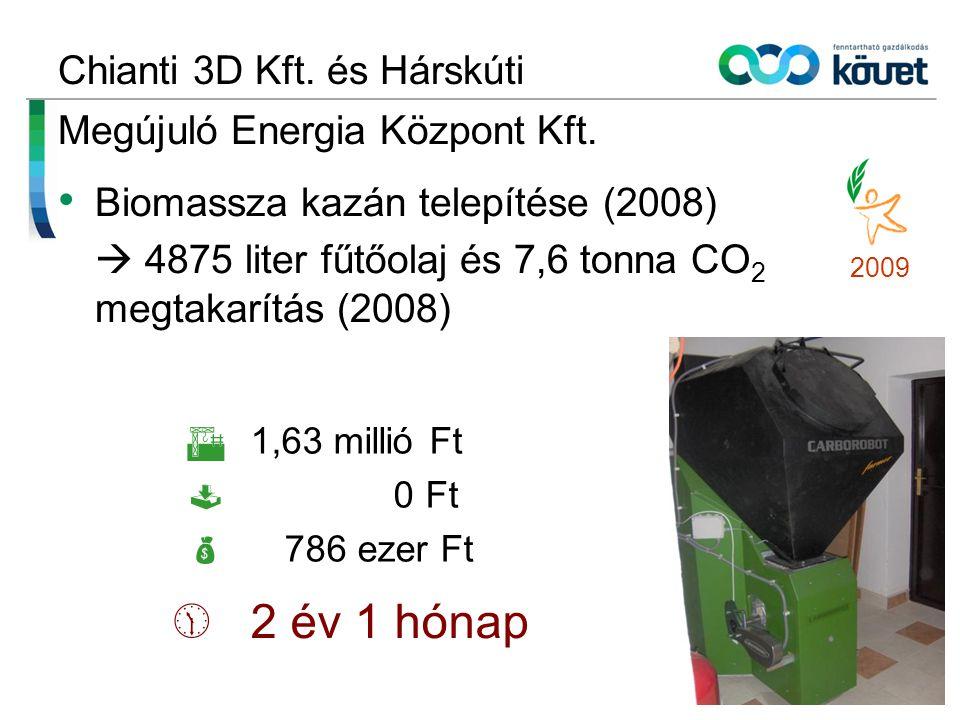 Kecskeméti Református Gimnázium és Solar Shine Factory Kft.