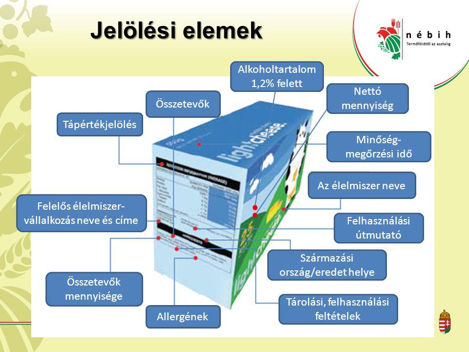 Az élelmiszer neve Minőség- megőrzési idő Nettó mennyiség Felelős élelmiszer- vállalkozás neve és címe Tárolási, felhasználási feltételek Allergének S