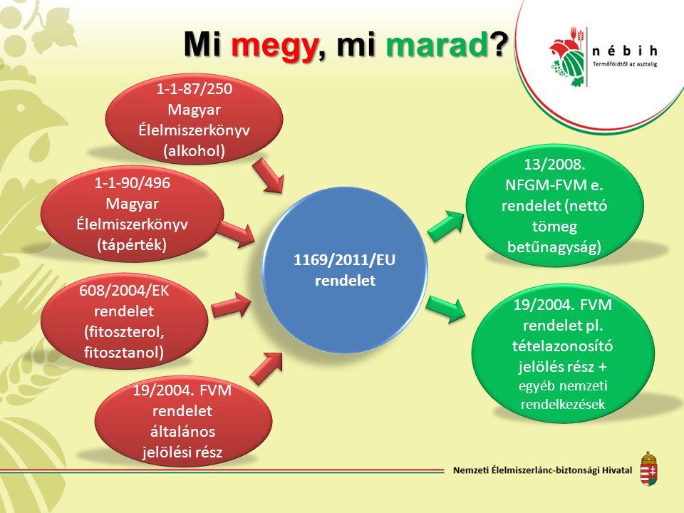 Mi megy, mi marad? 1169/2011/EU rendelet 1-1-90/496 Magyar Élelmiszerkönyv (tápérték) 1-1-87/250 Magyar Élelmiszerkönyv (alkohol) 19/2004. FVM rendele