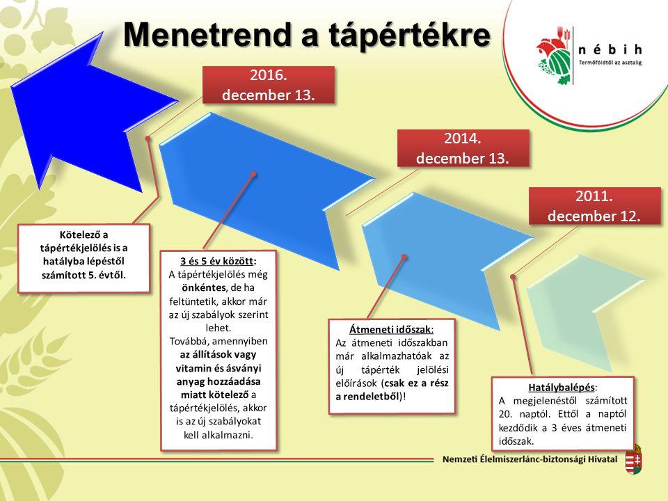 Menetrend a tápértékre Hatálybalépés: A megjelenéstől számított 20. naptól. Ettől a naptól kezdődik a 3 éves átmeneti időszak. 3 és 5 év között: A táp