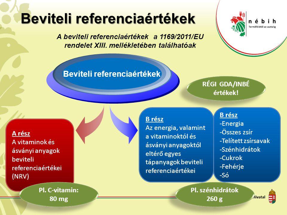 Beviteli referenciaértékek A beviteli referenciaértékek a 1169/2011/EU rendelet XIII. mellékletében találhatóak Beviteli referenciaértékek A rész A vi