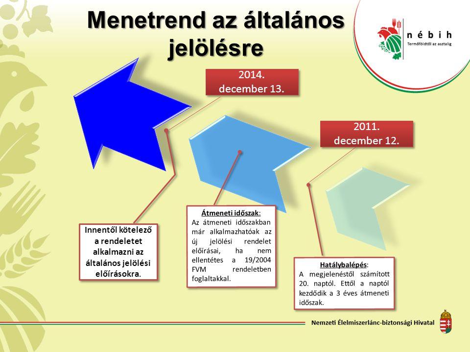 Menetrend a tápértékre Hatálybalépés: A megjelenéstől számított 20.