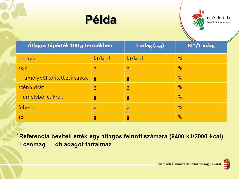 Átlagos tápérték 100 g termékben1 adag (…g)RI*/1 adag energiakJ/kcal % zsírgg% - amelyből telített zsírsavakgg% szénhidrátgg% - amelyből cukrokgg% feh