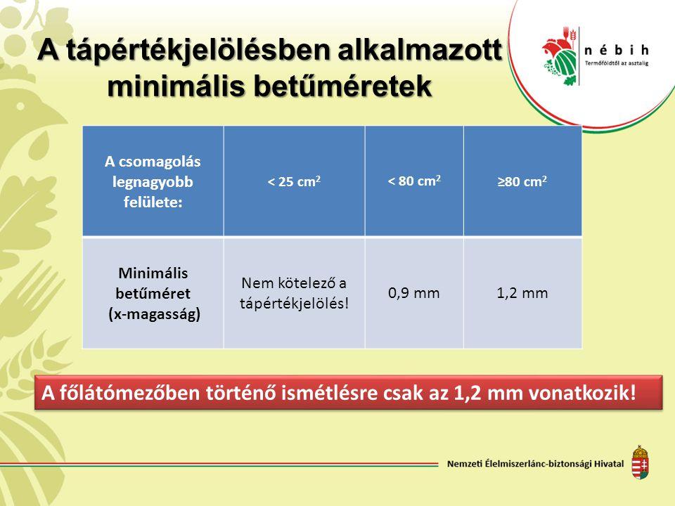 A tápértékjelölésben alkalmazott minimális betűméretek <25 cm 2 >80 cm 2 <80 cm 2 A csomagolás legnagyobb felülete: < 25 cm 2 < 80 cm 2 ≥80 cm 2 Minim