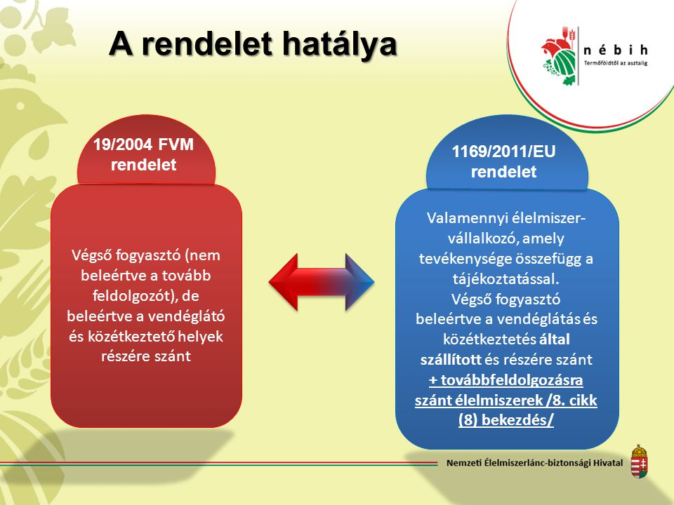 1169/2011/EU rendelet 2014.