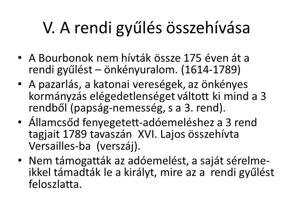V. A rendi gyűlés összehívása A Bourbonok nem hívták össze 175 éven át a rendi gyűlést – önkényuralom. (1614-1789) A pazarlás, a katonai vereségek, az