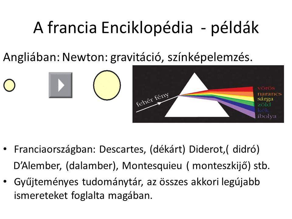 A francia Enciklopédia - példák Angliában: Newton: gravitáció, színképelemzés. Franciaországban: Descartes, (dékárt) Diderot,( didró) D'Alember, (dala