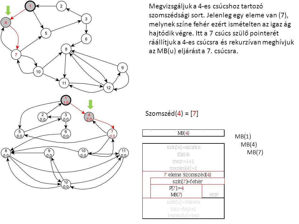 Szomszéd(4) = [7] MB(1) MB(4) MB(7) Megvizsgáljuk a 4-es csúcshoz tartozó szomszédsági sort.