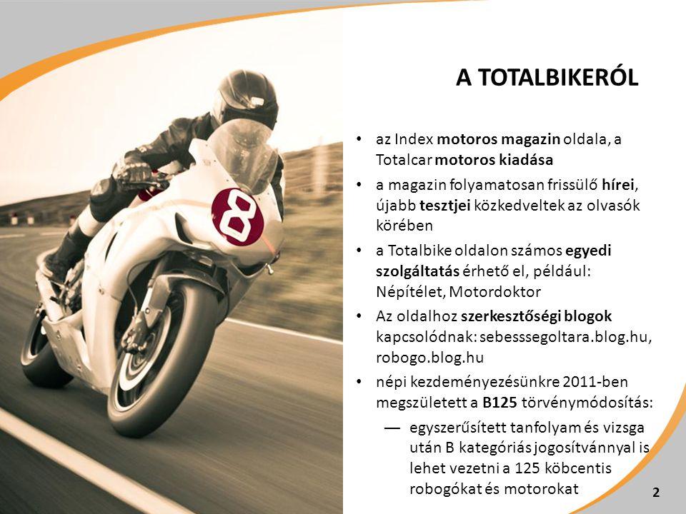 A TOTALBIKERÓL az Index motoros magazin oldala, a Totalcar motoros kiadása a magazin folyamatosan frissülő hírei, újabb tesztjei közkedveltek az olvasók körében a Totalbike oldalon számos egyedi szolgáltatás érhető el, például: Népítélet, Motordoktor Az oldalhoz szerkesztőségi blogok kapcsolódnak: sebesssegoltara.blog.hu, robogo.blog.hu népi kezdeményezésünkre 2011-ben megszületett a B125 törvénymódosítás: ― egyszerűsített tanfolyam és vizsga után B kategóriás jogosítvánnyal is lehet vezetni a 125 köbcentis robogókat és motorokat 2