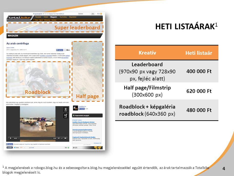HETI LISTAÁRAK 1 1 A megjelenések a robogo.blog.hu és a sebessegoltara.blog.hu megjelenéssekkel együtt értendők, az árak tartalmazzák a Totalbike blogok megjelenéseit is.