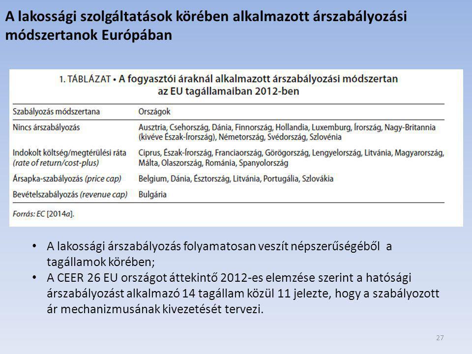 27 A lakossági szolgáltatások körében alkalmazott árszabályozási módszertanok Európában A lakossági árszabályozás folyamatosan veszít népszerűségéből a tagállamok körében; A CEER 26 EU országot áttekintő 2012-es elemzése szerint a hatósági árszabályozást alkalmazó 14 tagállam közül 11 jelezte, hogy a szabályozott ár mechanizmusának kivezetését tervezi.
