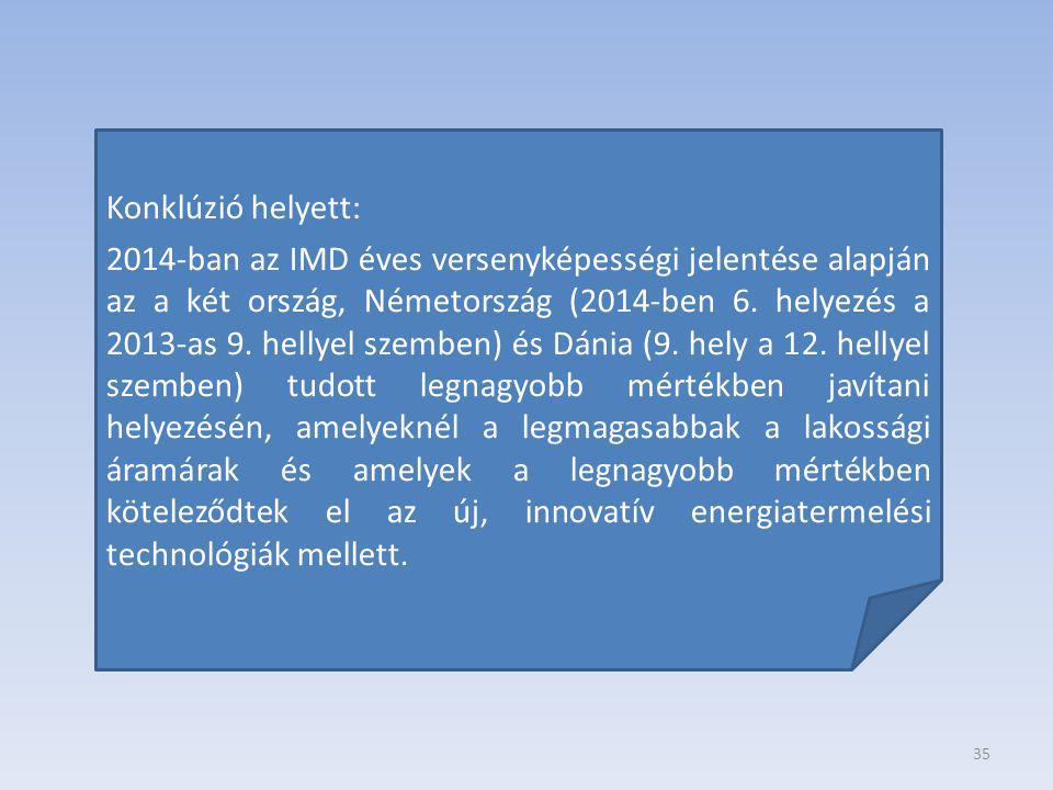 35 Konklúzió helyett: 2014-ban az IMD éves versenyképességi jelentése alapján az a két ország, Németország (2014-ben 6.